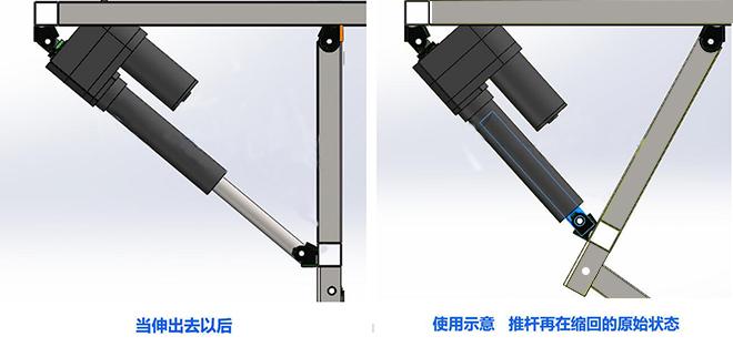小型电动推杆三大特性主要是什么?